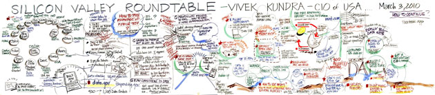 Roundtable_Vivek_IDEO_s_0