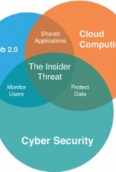 'Insider Threat'- the Perfect Storm - top government contractors - best government contracting event