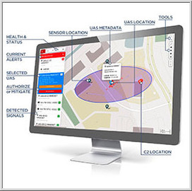 CACI Debuts 'SkyTracker' UAS Detection System; Ken Asbury Comments - top government contractors - best government contracting event