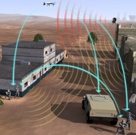 AF Seeks Industry Partners to Develop Power Sources, Antennas for EM Research Program - top government contractors - best government contracting event