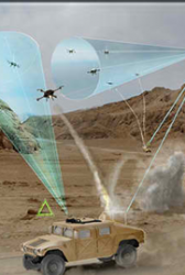 DARPA Seeks Info on Sensing, Neutralization Tech Platforms Against Small Drones - top government contractors - best government contracting event