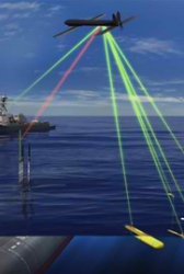 AeroVironment to Expand BlackWing UAV Program Under Navy Contract - top government contractors - best government contracting event