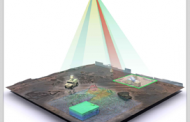 DARPA to Host Proposers Day on Reconfigurable Imaging Sensor Devt Program; Jay Lewis Comments