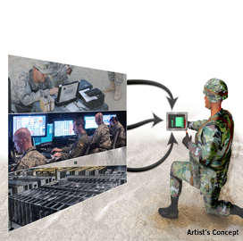 DARPA to Host Proposers Day on Secure Info Exchange Via Handheld Device Program - top government contractors - best government contracting event