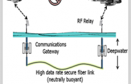Report: DARPA Plans ViaSat Radio Purchase for Tactical Undersea Network Architectures Program