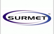 Air Force Taps Surmet to Perform R&D on Aluminum Oxynitride Manufacturing Process