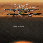 NASA to Study Mars Seismic Activity With Lockheed-Built Spacecraft - top government contractors - best government contracting event