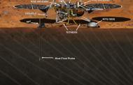 NASA to Study Mars Seismic Activity With Lockheed-Built Spacecraft