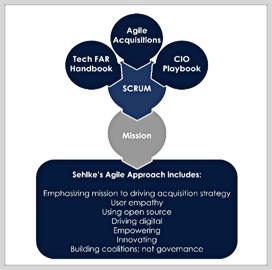Sehlke Incorporates 'Agile' Methodology Into Acquisition Management Strategy - top government contractors - best government contracting event