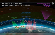 Space Development Agency Issues Space Security Architecture RFI