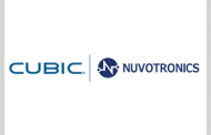 Cubic Nuvotronics Team Bags Industry Award With New RF Tech