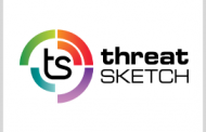 Threat Sketch Releases Local Gov't Cybersecurity Guide