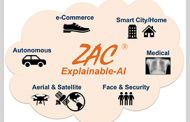 Z Advanced Computing Gets Air Force Funding to Integrate 3D Image Recognition Tech Into UAVs