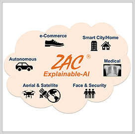 Z Advanced Computing Gets Air Force Funding to Integrate 3D Image Recognition Tech Into UAVs - top government contractors - best government contracting event